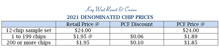 2021 Chip Price Chart.png