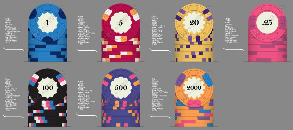 custom-poker-chips-CPC.png