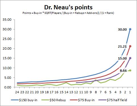 Dr.Neau.png