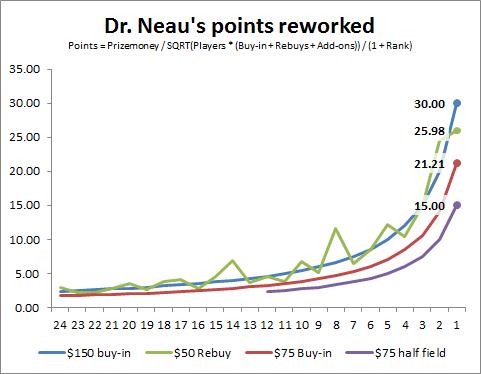 Dr.Neau rwrkd.png