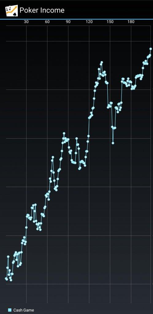 Screenshot_20200612-121949_Poker Income.jpg
