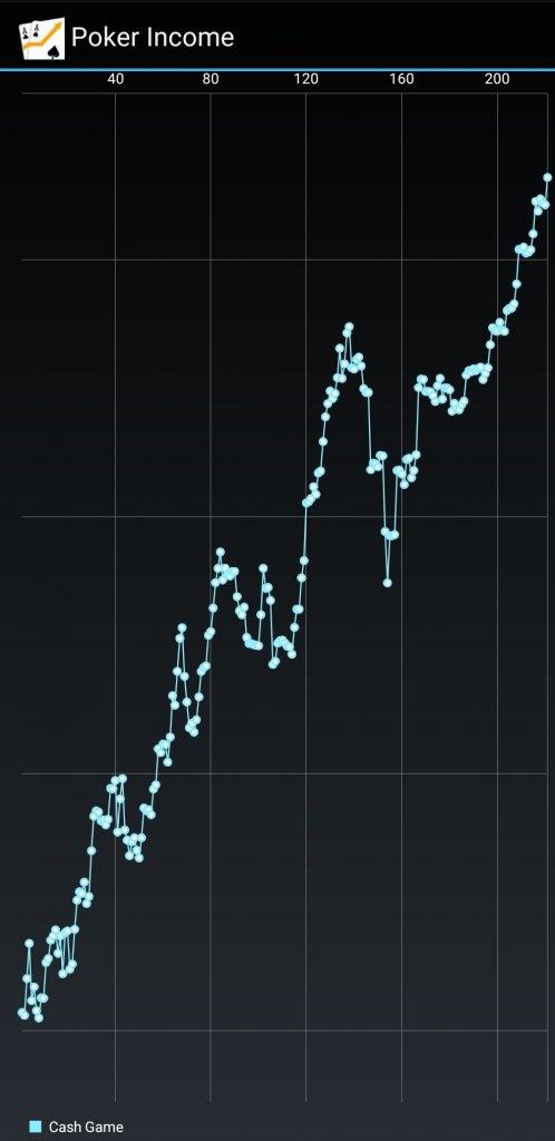 Screenshot_20200627-204211_Poker Income.jpg